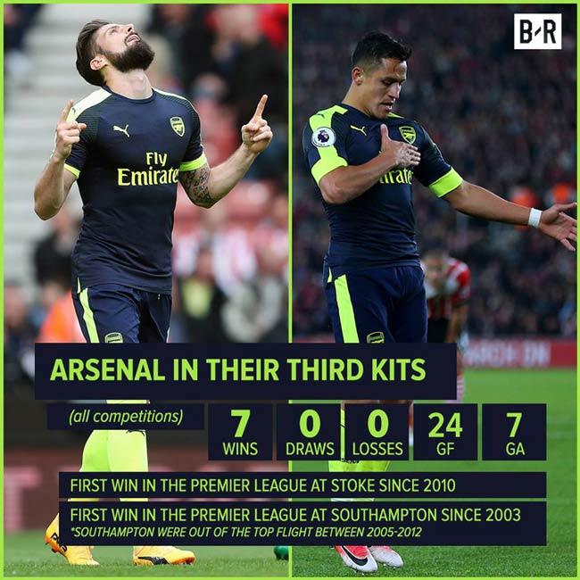 """Arsenal thắng, Wenger vẫn bị máy bay... """"thả bom"""" - 2"""