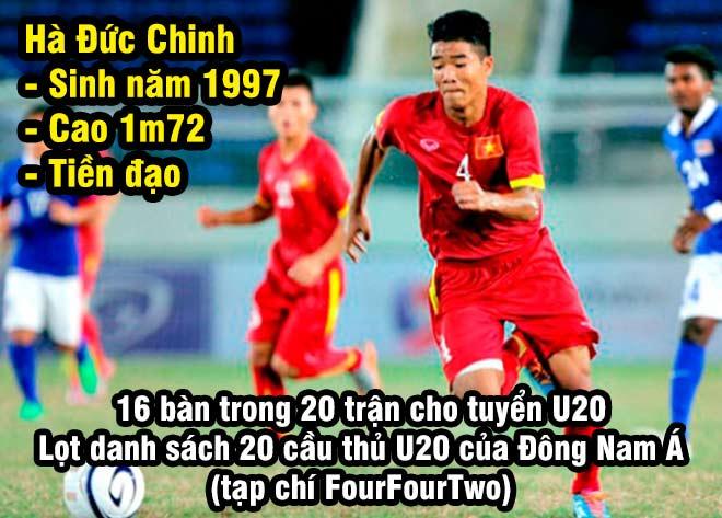 """U20 Việt Nam dự World Cup: Đừng sợ, đã có """"Tam giác Vàng""""! - 3"""