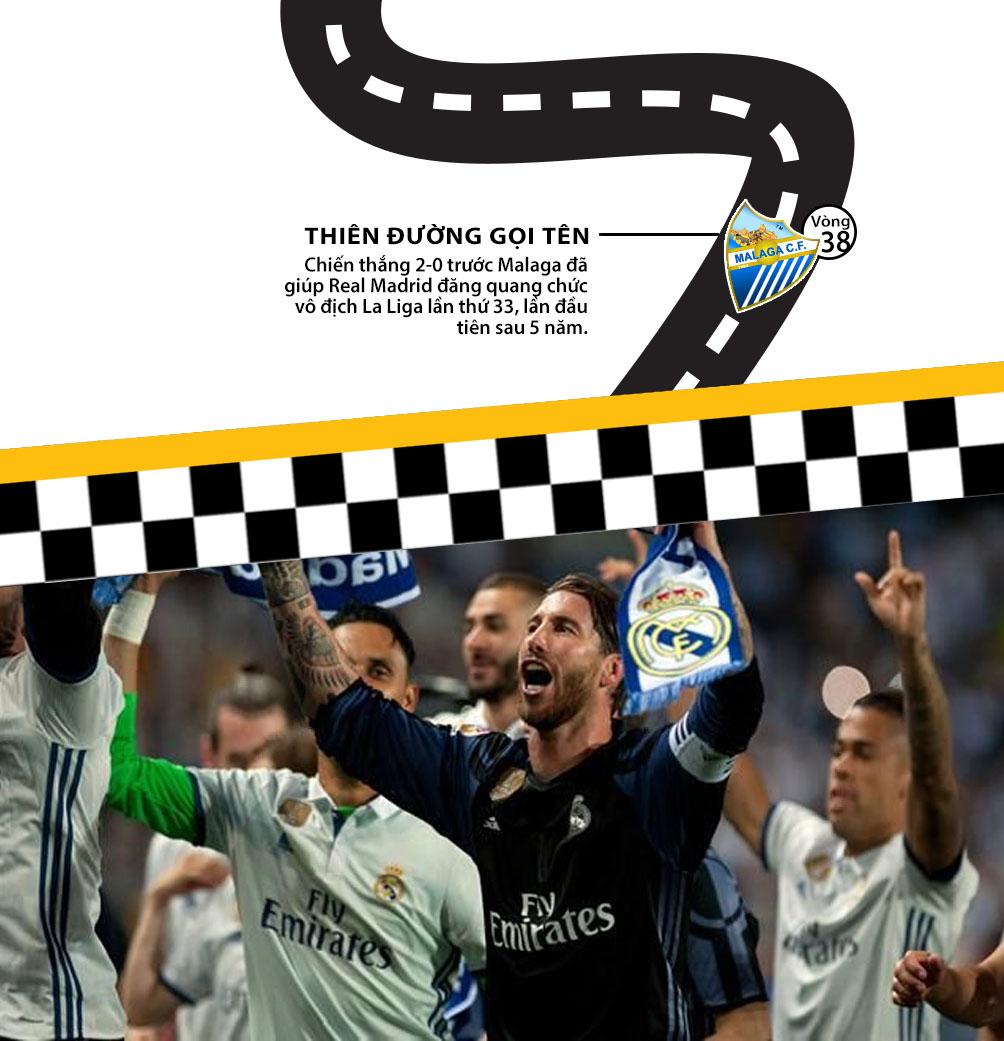 Real vô địch Liga: Siêu sao lên đỉnh, thiên đường gọi tên (Infographic) - 5