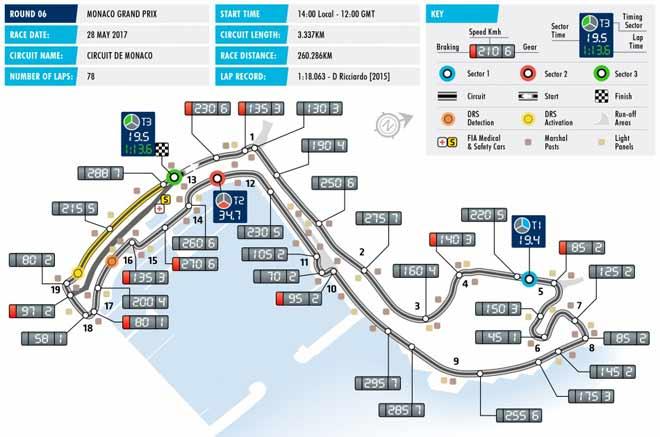 Đua xe F1, Monaco GP: Cuộc chiến ở thiên đường thượng lưu - 2