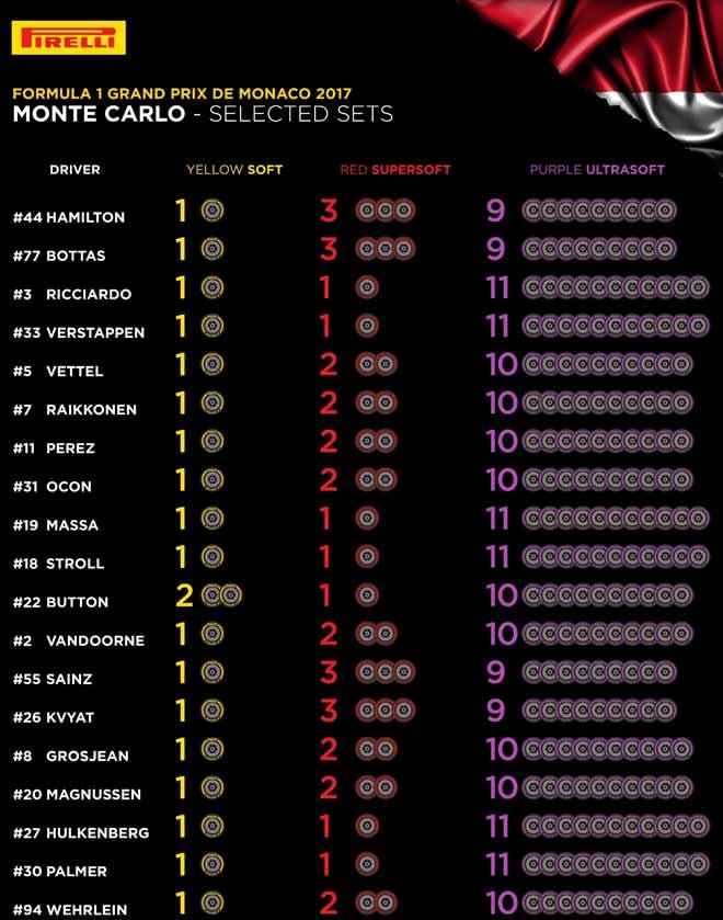 Đua xe F1, Monaco GP: Cuộc chiến ở thiên đường thượng lưu - 3