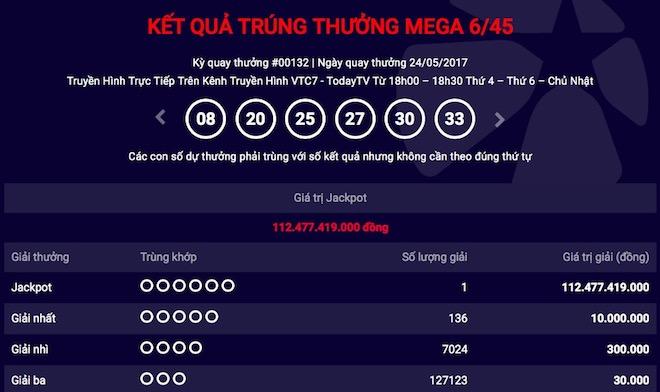 Nóng 12h qua: Vé trúng jackpot hơn 112 tỉ được bán ở Hà Nội - 1