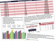 """Tin tức trong ngày - Nhiều người mua """"bao 15"""" hụt jackpot 112 tỉ đồng"""