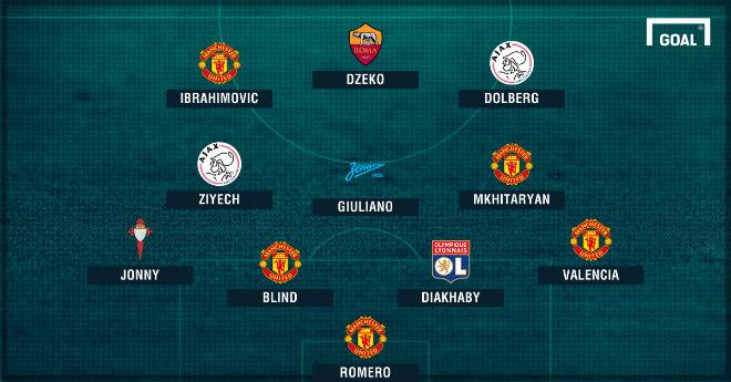 Đội hình hay nhất Europa League: MU thao túng với Ibra, Romero - 1