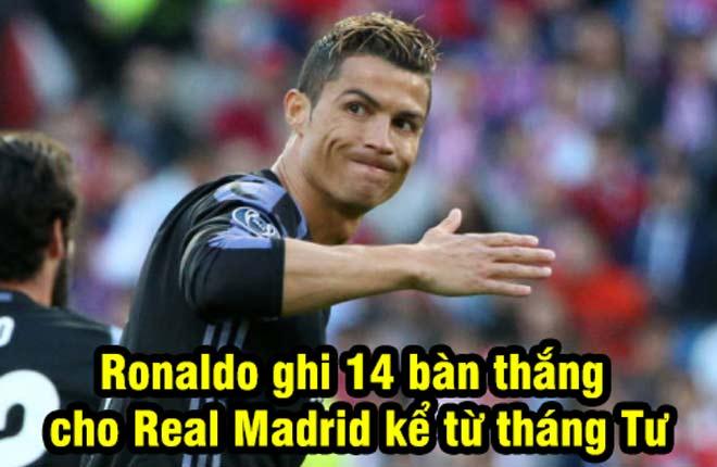 """Chung kết C1 Real – Juventus: Ronaldo có lại """"hổ hóa mèo""""? - 1"""