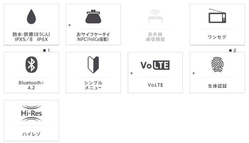 Samsung trình làng Galaxy Feel chống nước, giá rẻ - 3