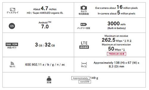 Samsung trình làng Galaxy Feel chống nước, giá rẻ - 2