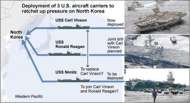 Mỹ điều siêu tàu sân bay hạt nhân thứ 3 răn đe Triều Tiên - 2