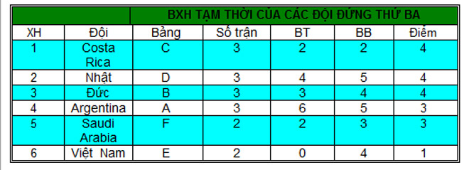 Chi tiết U20 Việt Nam - U20 Honduras: Nỗi đau nhân đôi (KT) - 23