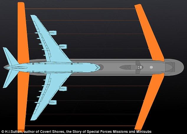 Nga chế tạo tàu ngầm khổng lồ gấp đôi siêu máy bay A380 - 1