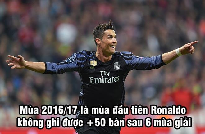 Ronaldo – huyền thoại đương đại: Số 7 vĩ đại nhất hay số 9 vĩ đại nhất (P1) - 1