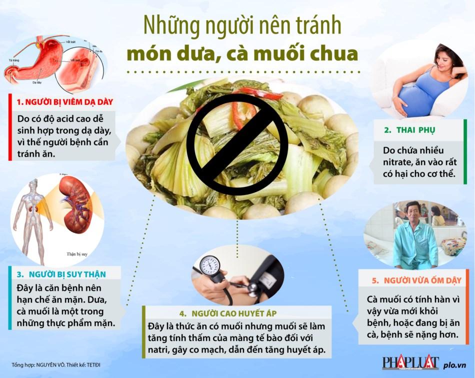 Những người nên tránh món dưa, cà muối chua - 1