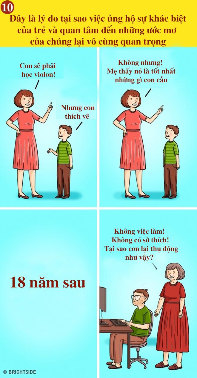 10 sai lầm trong cách dạy của bố mẹ khiến con hành xử không tốt - 10