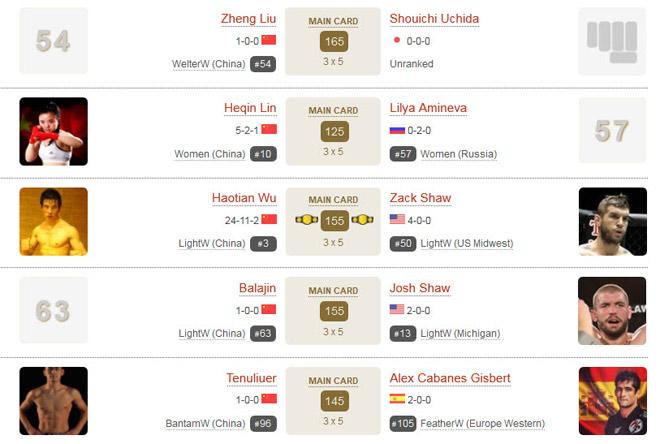 """MMA Trung Quốc gây sốc: Thắng """"hủy diệt"""" 8 cao thủ võ lâm - 3"""