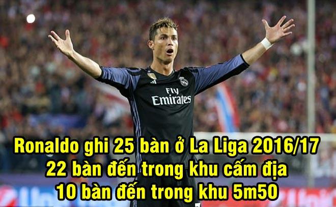 Số 9 Ronaldo: Siêu cáo già trong khu cấm địa - 1