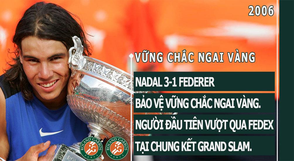 Nadal vô địch Roland Garros 2017: Hoàng đế bất tử - 4