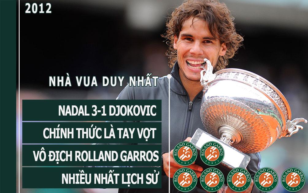 Nadal vô địch Roland Garros 2017: Hoàng đế bất tử - 9