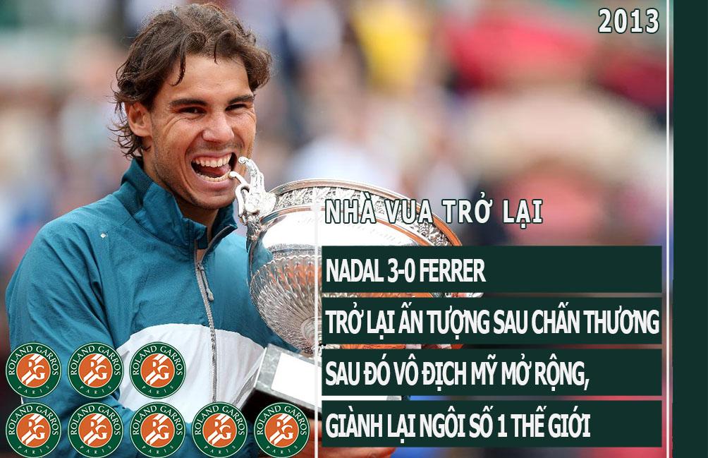 Nadal vô địch Roland Garros 2017: Hoàng đế bất tử - 10