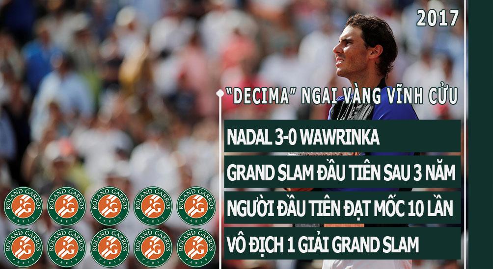 Nadal vô địch Roland Garros 2017: Hoàng đế bất tử - 12