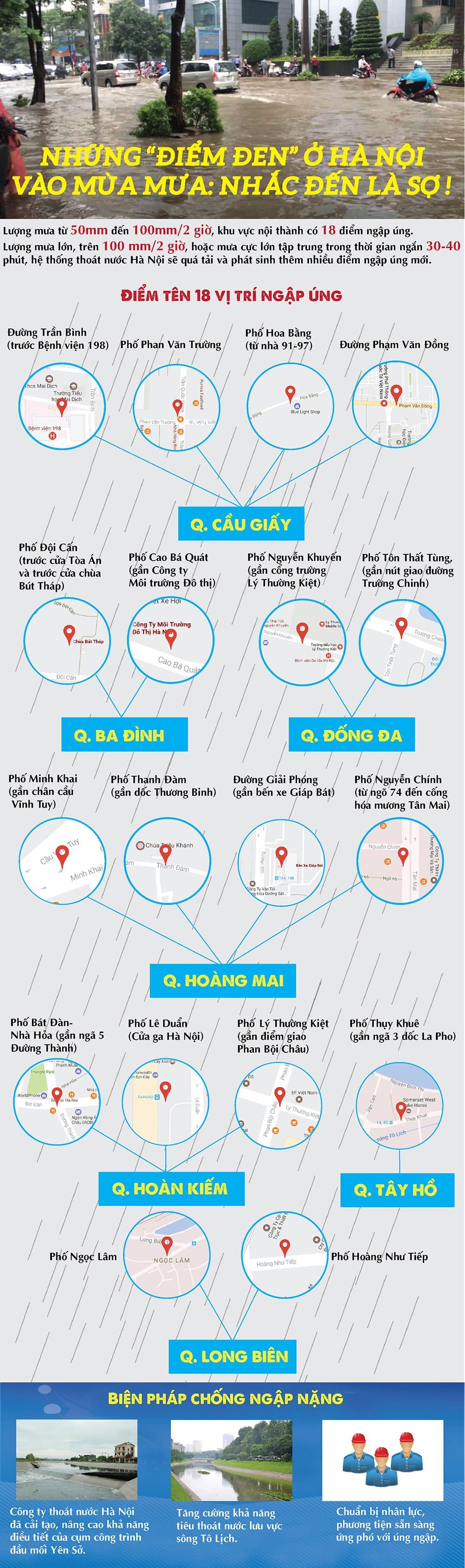 """Những """"điểm đen"""" ở Hà Nội vào mùa mưa: Nhắc đến là sợ - 1"""