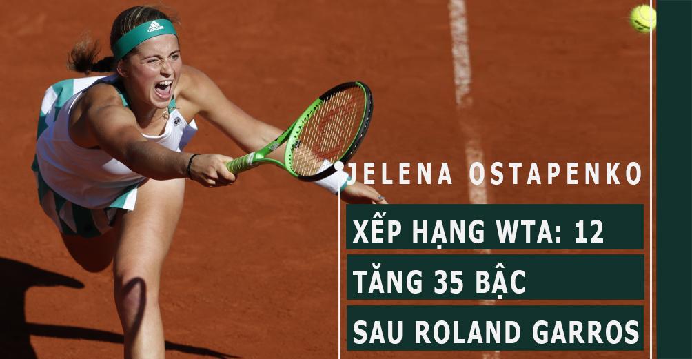 """""""Sharapova mới"""" vô địch Roland Garros: Giấc mộng đẹp tuổi 20 (Infographic) - 4"""