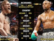 """Thể thao - Boxing tỷ đô: McGregor tặng Mayweather """"viên đạn bọc đường"""""""