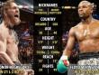 """Boxing tỷ đô: McGregor tặng Mayweather """"viên đạn bọc đường"""""""