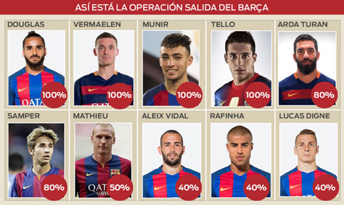 """Chuyển nhượng Barca: Messi đi đêm dụ """"Tiểu Pirlo"""" tới Nou Camp - 2"""