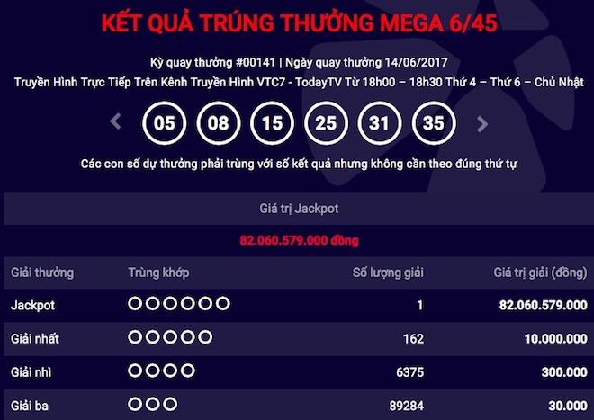 Nóng 24h qua: Đã tìm ra nơi phát hành vé Vietlott trúng 82 tỉ đồng - 1