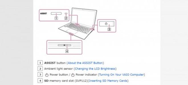 1497658411 sony assist key 1497363506 Cách truy cập vào BIOS trên máy tính xách tay phổ biến