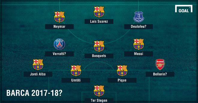 """Barca, hồi sinh trái tim: Chờ """"Tiểu Pirlo"""" và """"Phù thủy nhỏ"""" - 2"""