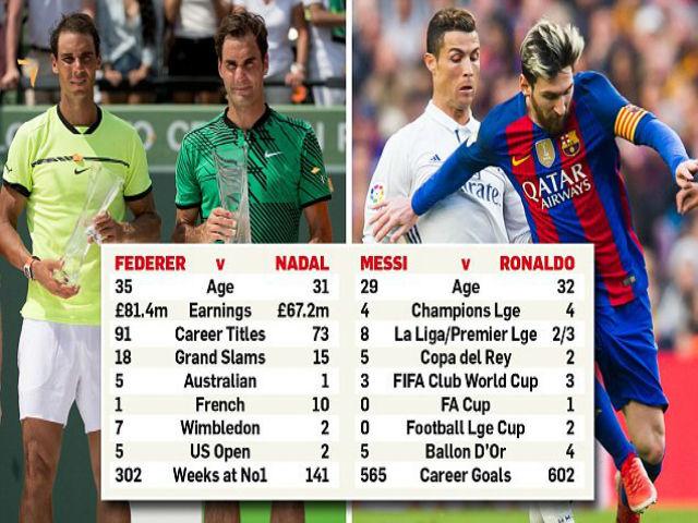Federer - Nadal: Trận chiến thế kỷ