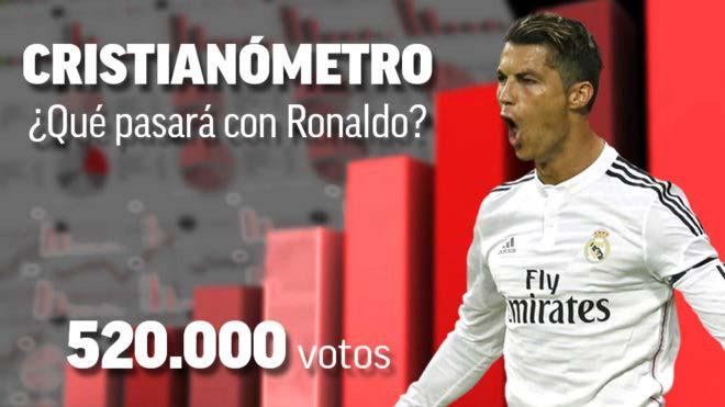 Ronaldo nhờ siêu cò đưa về MU, fan Real không còn nhiều hy vọng - 1