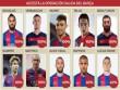 """Barca thanh lí 10 SAO: Messi chuẩn bị """"lên chức"""""""