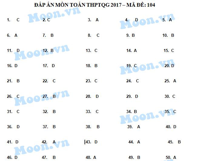 HOT: Gợi ý giải đề thi tốt nghiệp THPT Quốc Gia môn Toán - 3