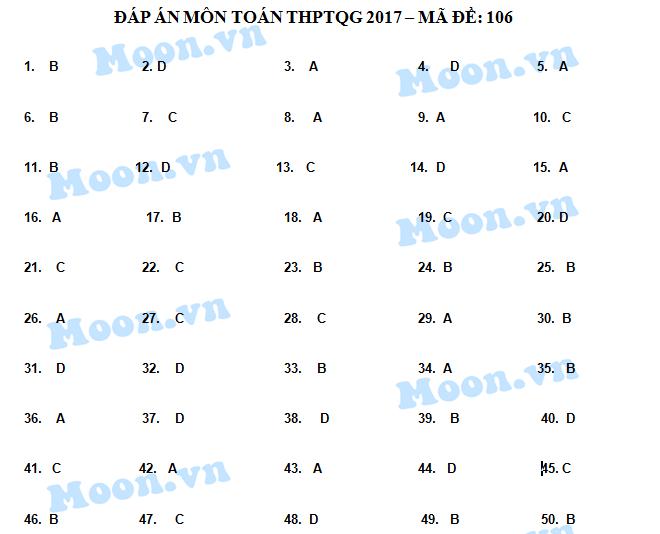 HOT: Gợi ý giải đề thi tốt nghiệp THPT Quốc Gia môn Toán - 5