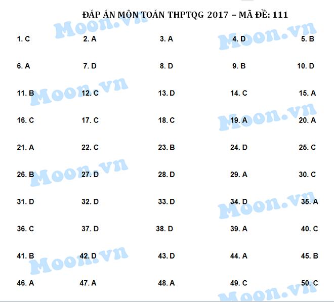 HOT: Gợi ý giải đề thi tốt nghiệp THPT Quốc Gia môn Toán - 9