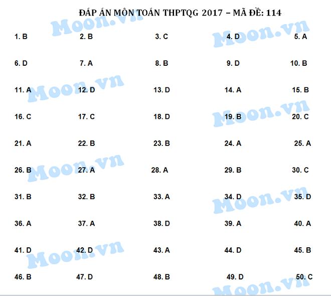HOT: Gợi ý giải đề thi tốt nghiệp THPT Quốc Gia môn Toán - 11