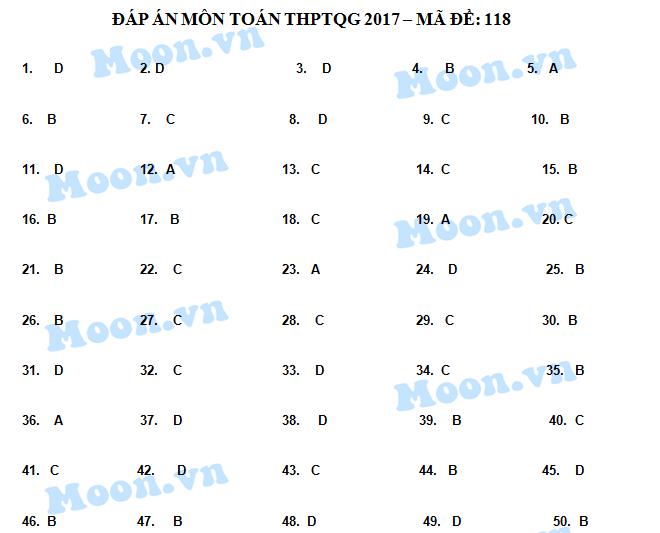HOT: Gợi ý giải đề thi tốt nghiệp THPT Quốc Gia môn Toán - 13