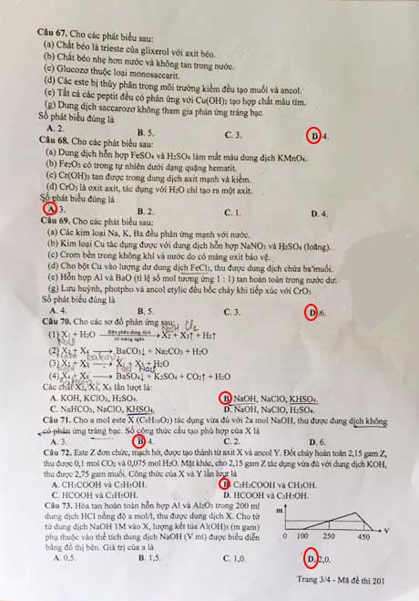 HOT: Gợi ý giải đề thi tốt nghiệp THPT Lý, Hóa, Sinh - 15