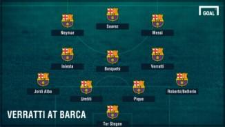 """Messi xây """"Dream-Team"""" Barca: 160 triệu euro đón 2 ngôi sao"""