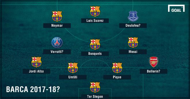 Messi đá tiền vệ ở Barca: Sáng kiến hay tối kiến? - 3
