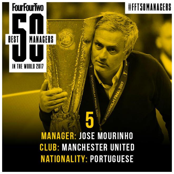 """Conte, Zidane xuất sắc nhất thế giới: Núp bóng """"di sản"""" Mourinho - 2"""