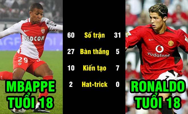 """Mbappe """"lên đời"""" nhanh hơn Ronaldo, fan Real muốn thay Bale - 2"""