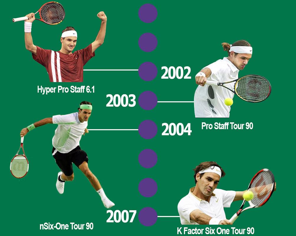 """Federer 2 lần """"thay kiếm"""": Công phá Rogers Cup, chinh phục US Open - 3"""