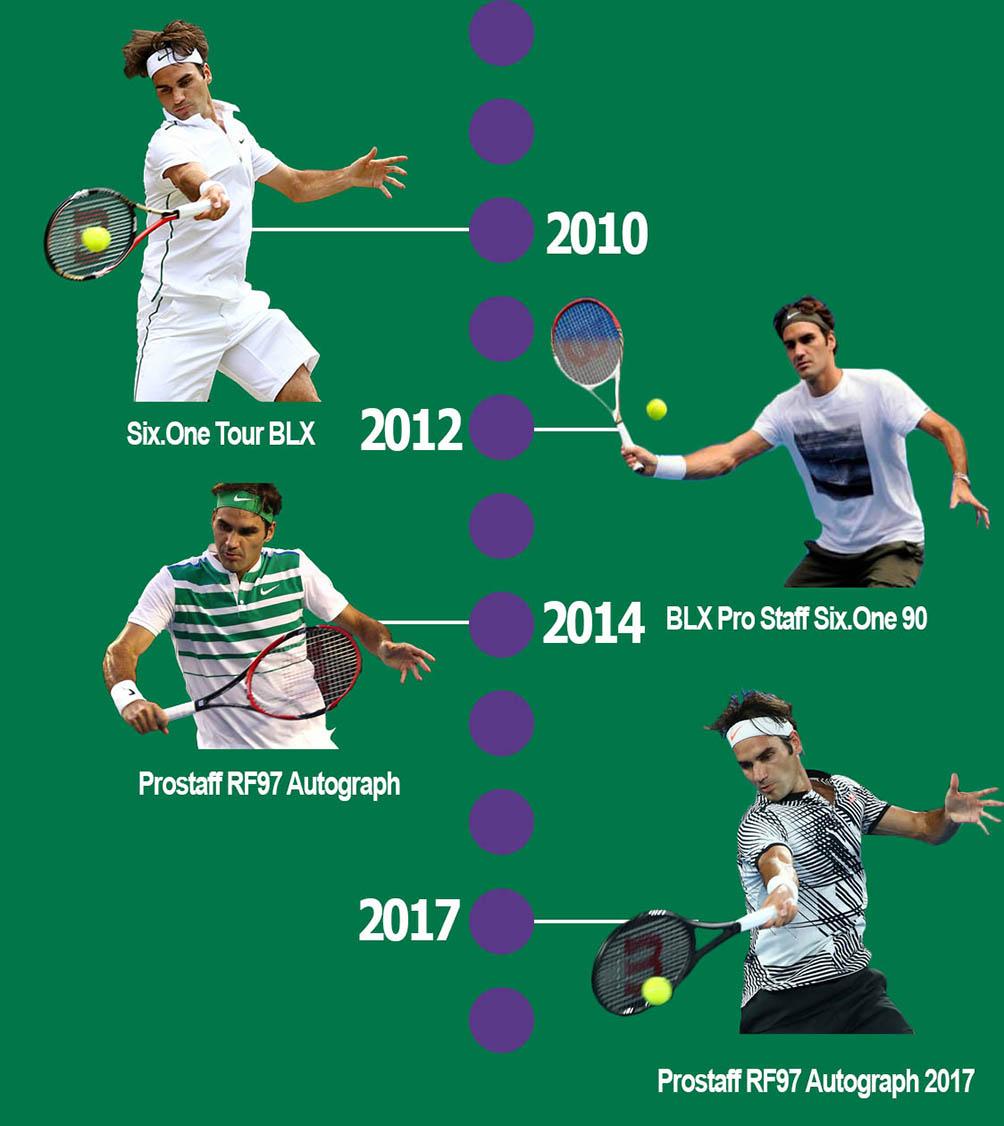 """Federer 2 lần """"thay kiếm"""": Công phá Rogers Cup, chinh phục US Open - 4"""