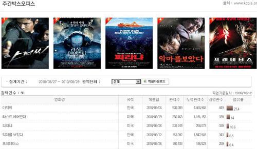 Phim Hàn: Phim thần tượng yếu thế - 7