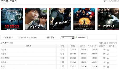 Phim Hàn: Phim thần tượng yếu thế - 9