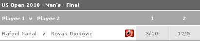 Nadal – Djokovic: Khoảnh khắc lịch sử trong mơ (Trước chung kết đơn nam Mỹ mở rộng 2010) - 4