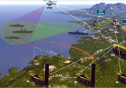 VN sắp có thêm hệ thống tên lửa bờ biển mới - 1